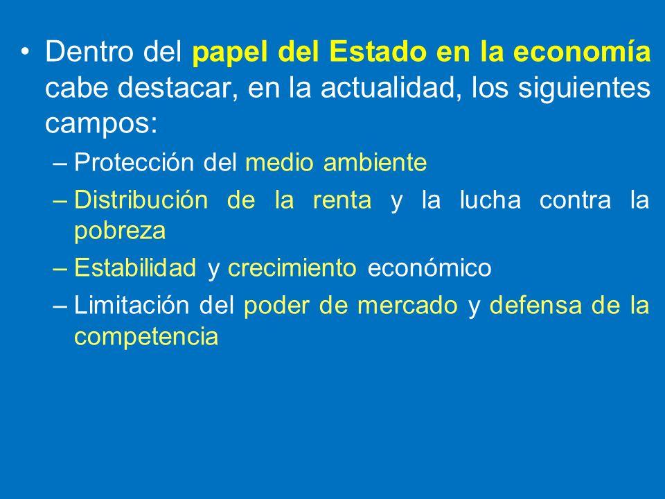 Dentro del papel del Estado en la economía cabe destacar, en la actualidad, los siguientes campos:
