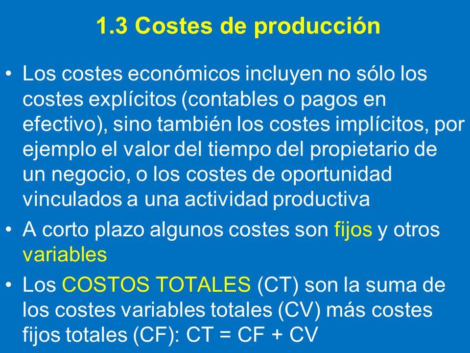 1.3 Costes de producción