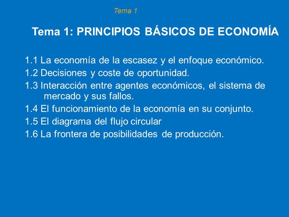 Tema 1: PRINCIPIOS BÁSICOS DE ECONOMÍA