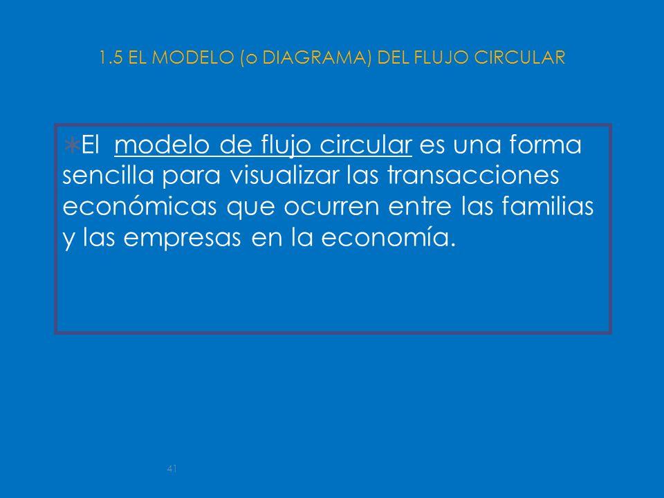 1.5 EL MODELO (o DIAGRAMA) DEL FLUJO CIRCULAR