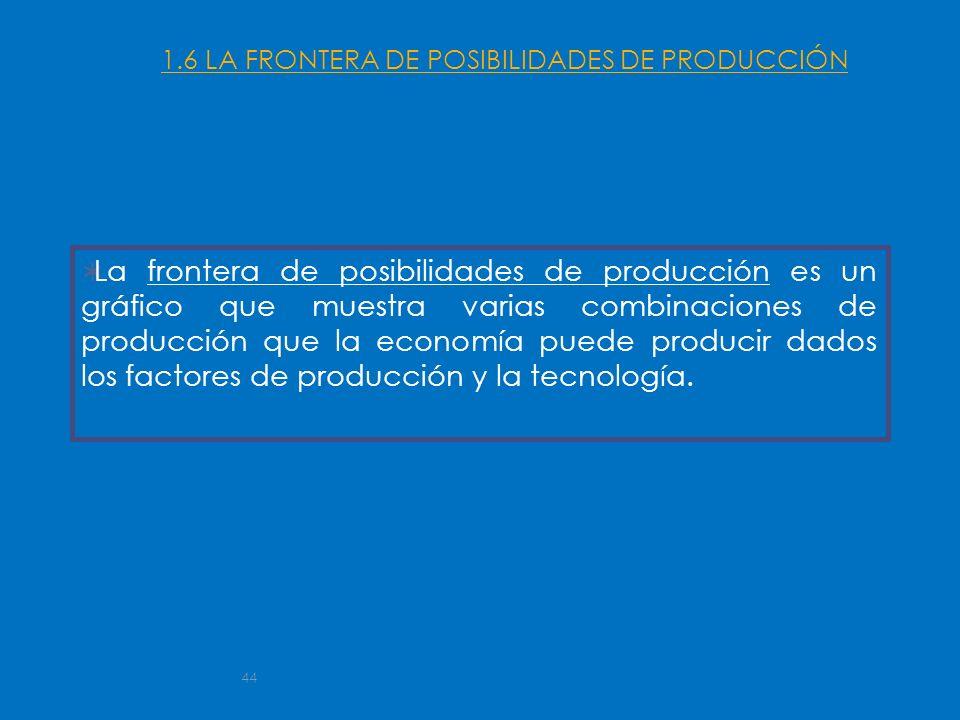 1.6 LA FRONTERA DE POSIBILIDADES DE PRODUCCIÓN