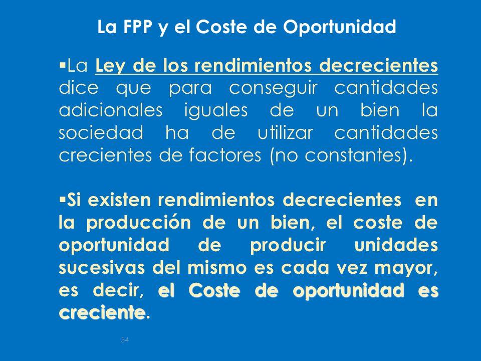 La FPP y el Coste de Oportunidad