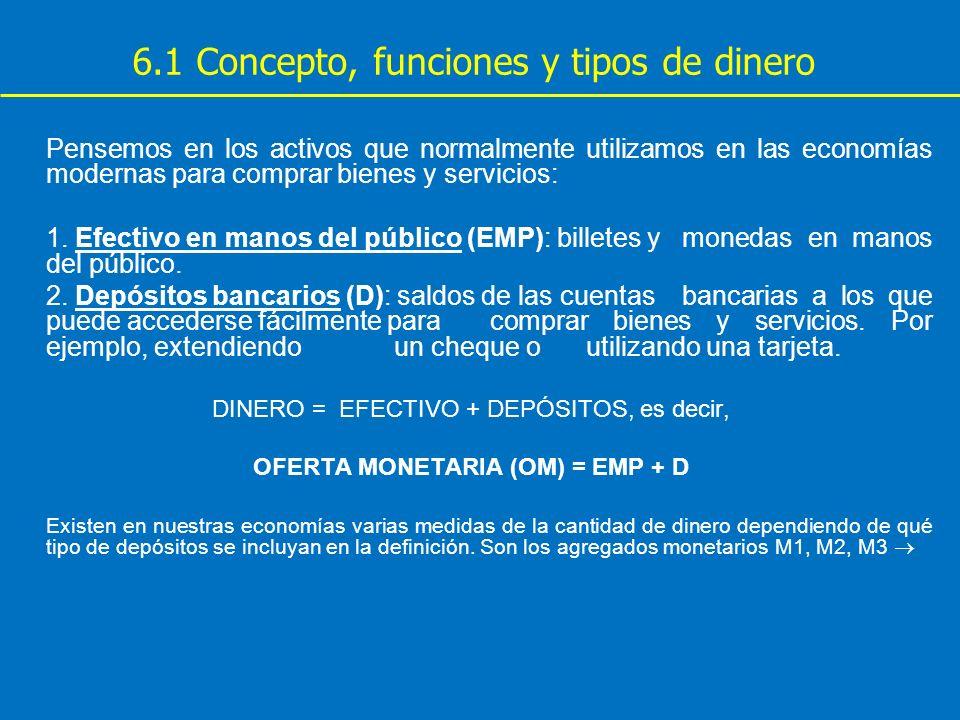 6.1 Concepto, funciones y tipos de dinero