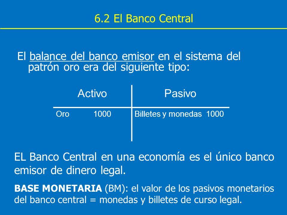 6.2 El Banco Central El balance del banco emisor en el sistema del patrón oro era del siguiente tipo: