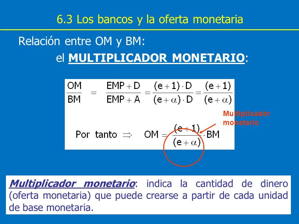 6.3 Los bancos y la oferta monetaria