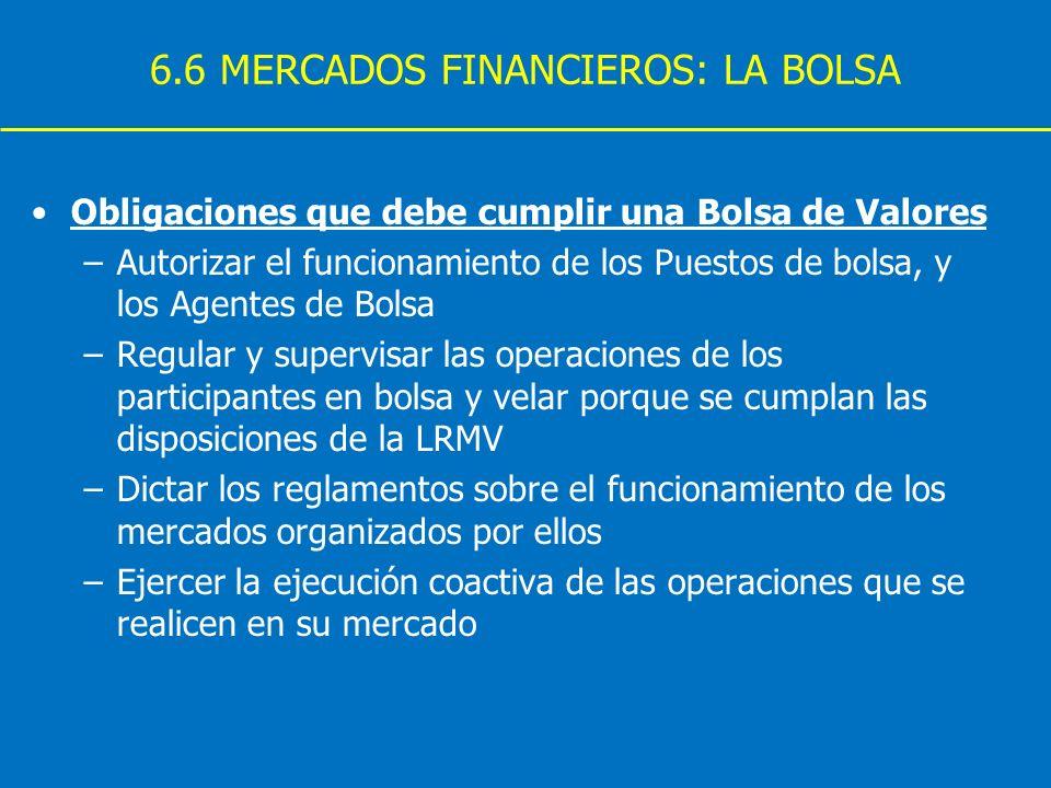 6.6 MERCADOS FINANCIEROS: LA BOLSA