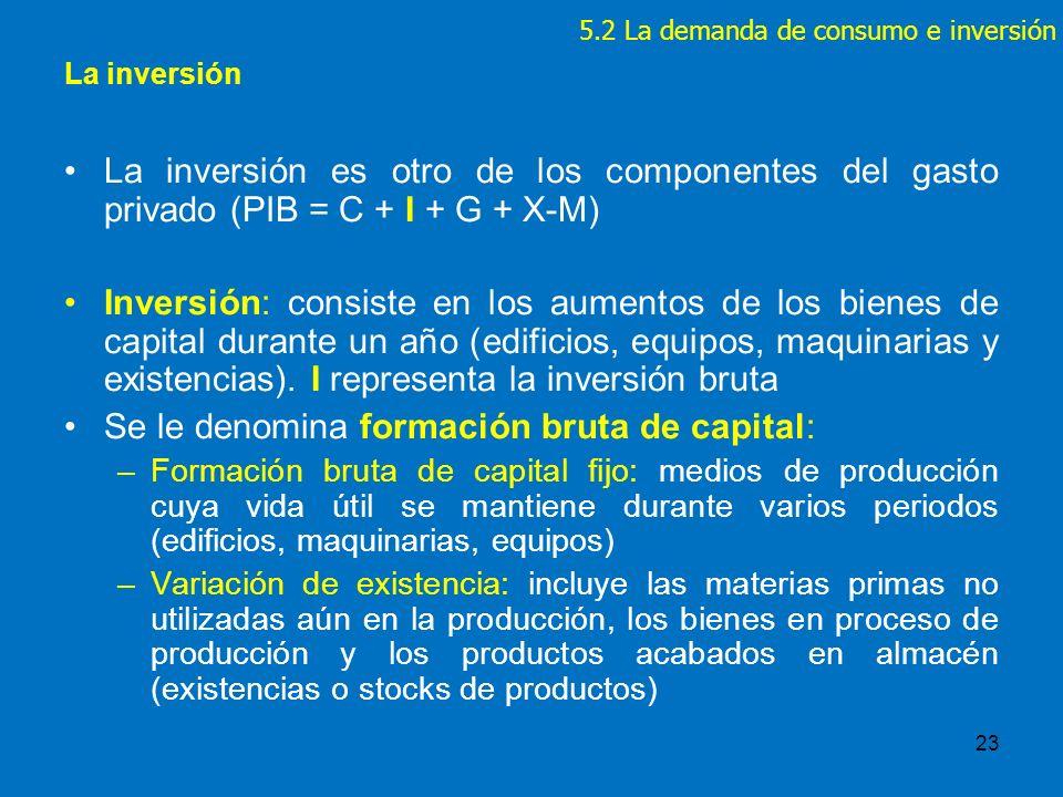 5.2 La demanda de consumo e inversión