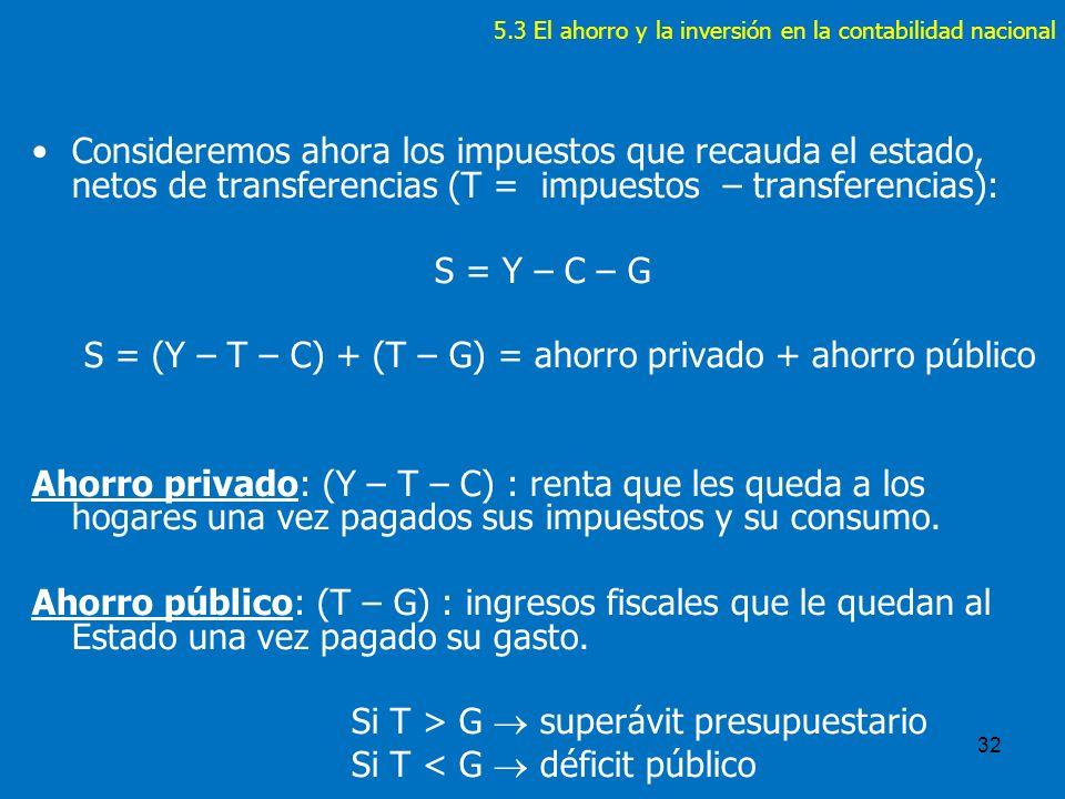 S = (Y – T – C) + (T – G) = ahorro privado + ahorro público