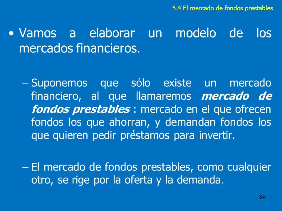 5.4 El mercado de fondos prestables