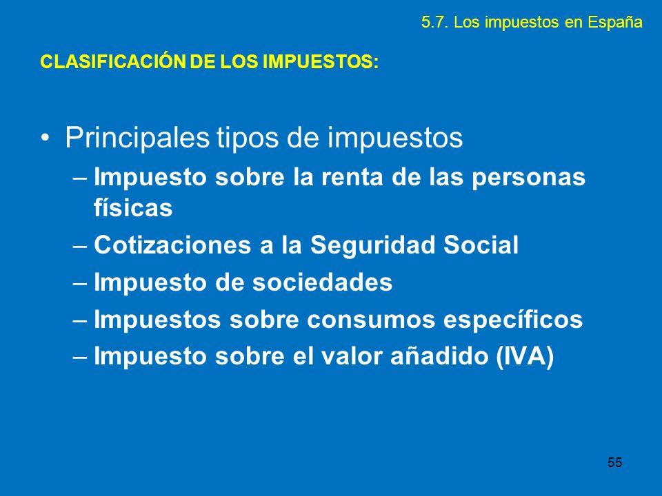 CLASIFICACIÓN DE LOS IMPUESTOS: