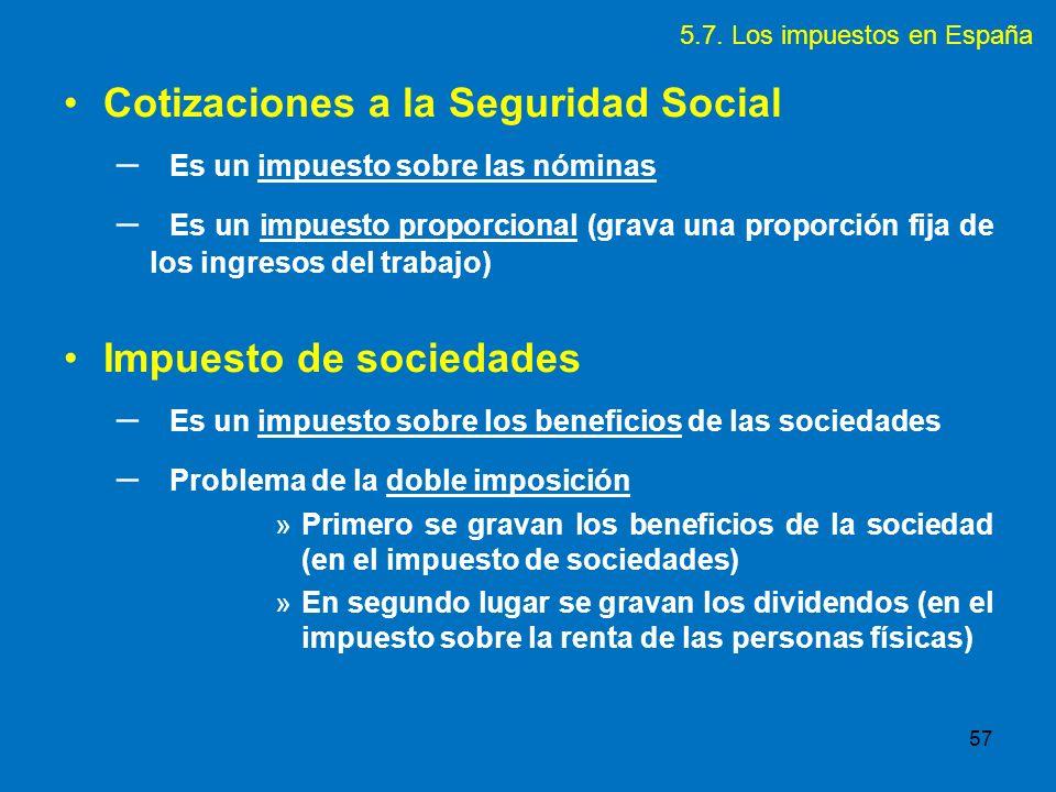 Cotizaciones a la Seguridad Social Es un impuesto sobre las nóminas