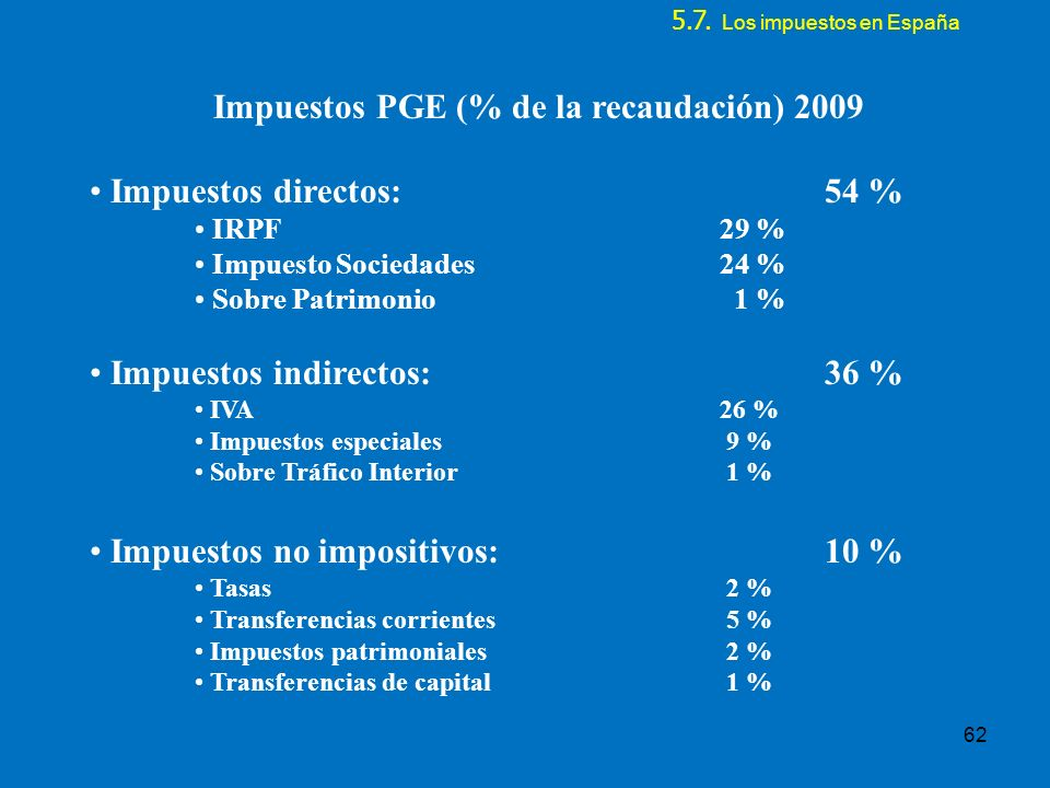 Impuestos PGE (% de la recaudación) 2009