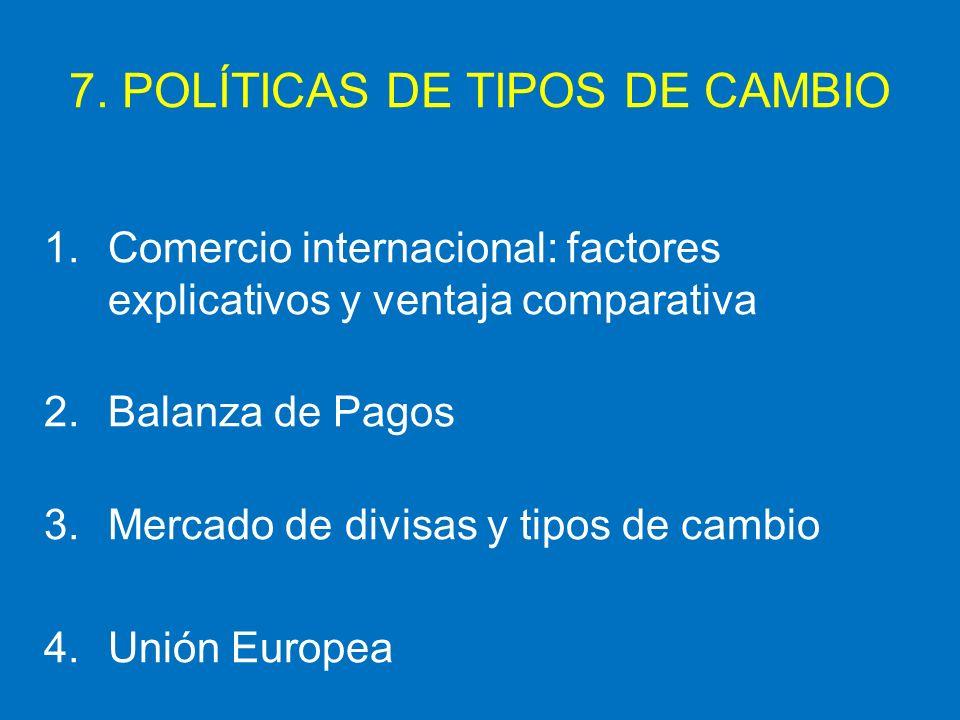 7. POLÍTICAS DE TIPOS DE CAMBIO