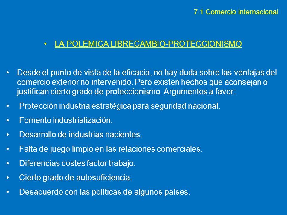 LA POLEMICA LIBRECAMBIO-PROTECCIONISMO