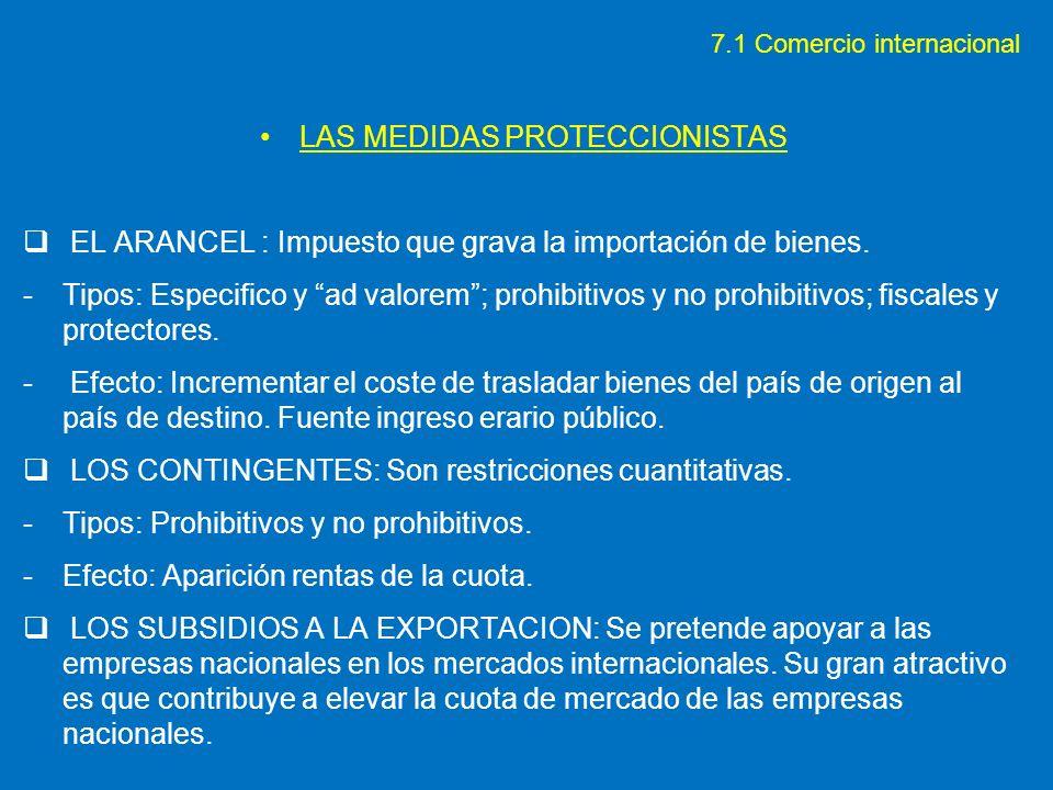 LAS MEDIDAS PROTECCIONISTAS