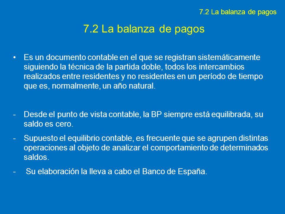 7.2 La balanza de pagos 7.2 La balanza de pagos.