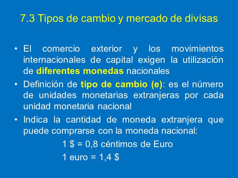 7.3 Tipos de cambio y mercado de divisas