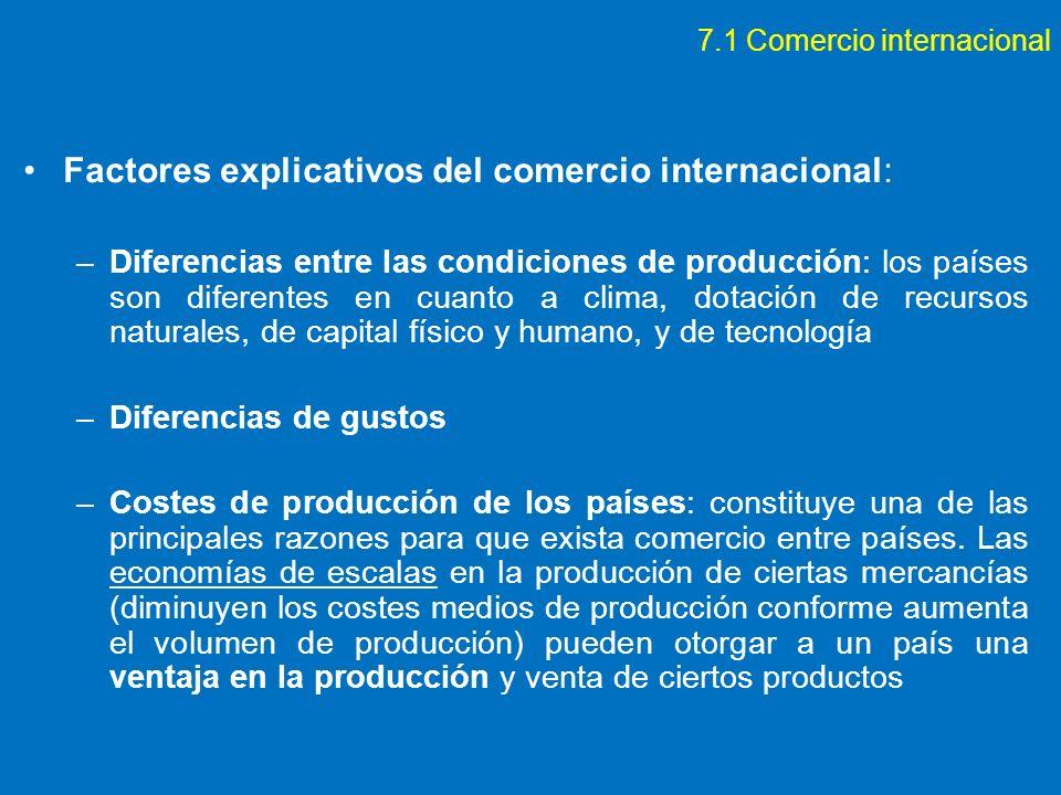 7.1 Comercio internacional