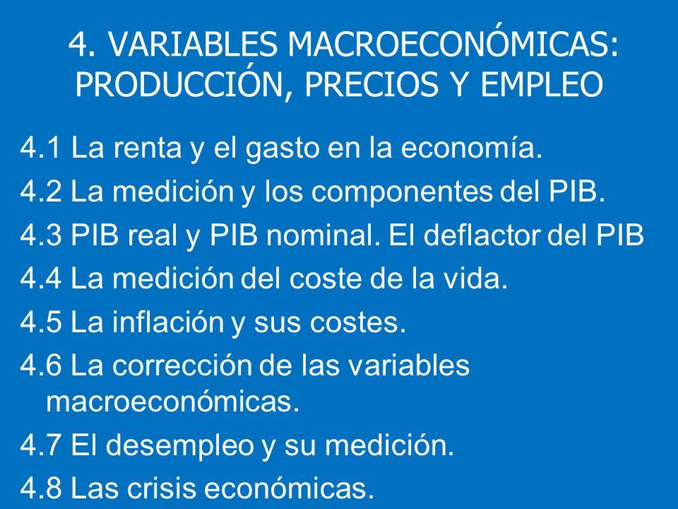 4. VARIABLES MACROECONÓMICAS: PRODUCCIÓN, PRECIOS Y EMPLEO