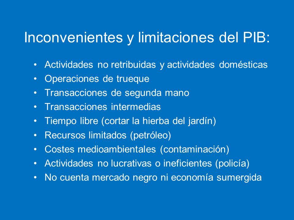Inconvenientes y limitaciones del PIB: