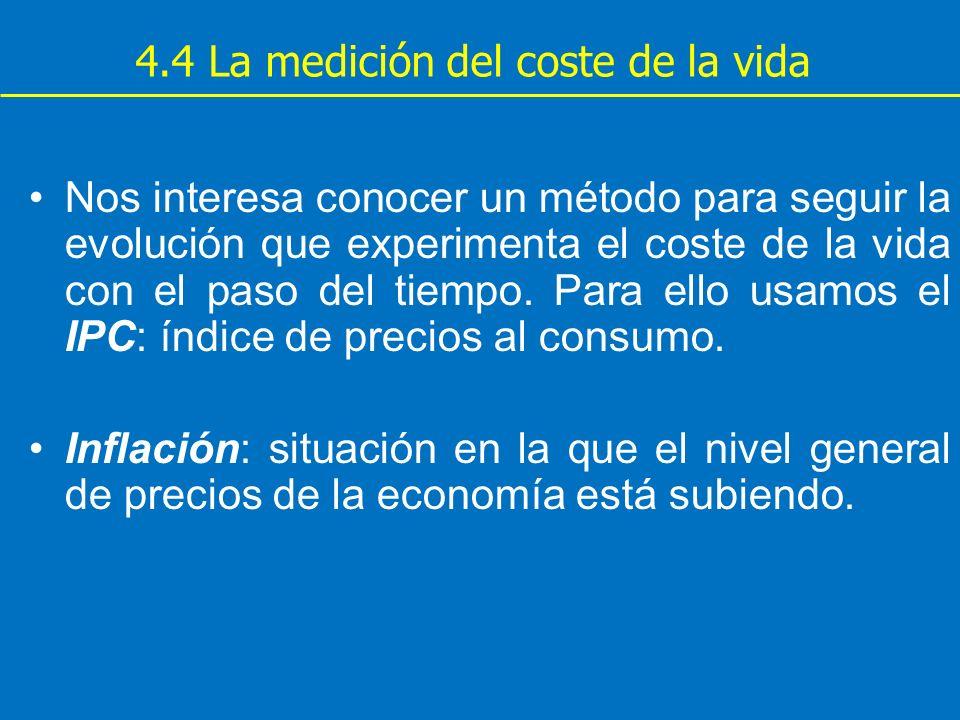 4.4 La medición del coste de la vida