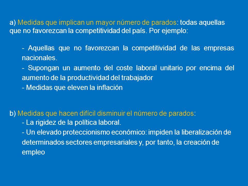 a) Medidas que implican un mayor número de parados: todas aquellas que no favorezcan la competitividad del país. Por ejemplo: