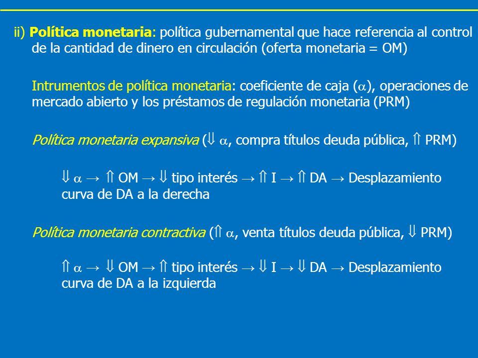 ii) Política monetaria: política gubernamental que hace referencia al control de la cantidad de dinero en circulación (oferta monetaria = OM)