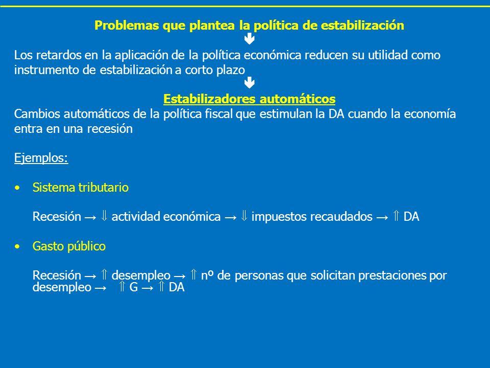 Problemas que plantea la política de estabilización 