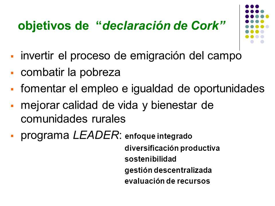 objetivos de declaración de Cork