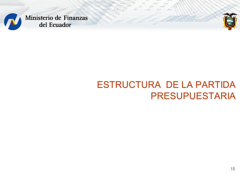 ESTRUCTURA DE LA PARTIDA PRESUPUESTARIA