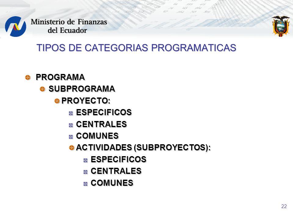 TIPOS DE CATEGORIAS PROGRAMATICAS