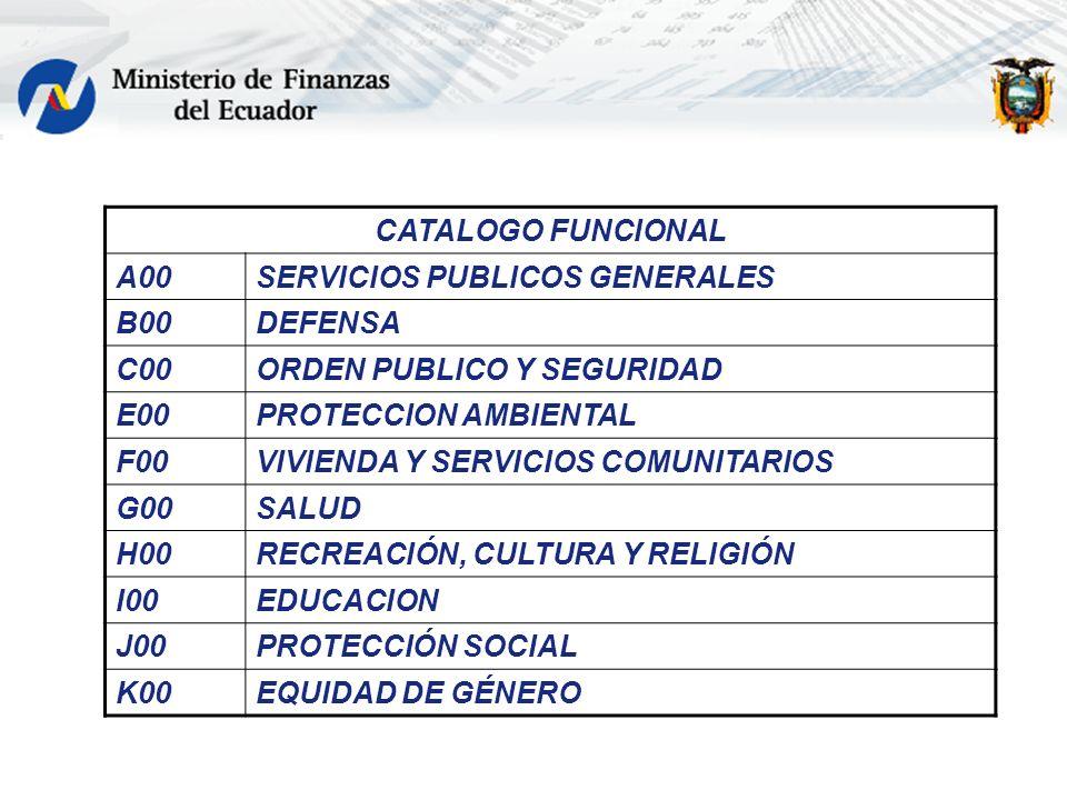 CATALOGO FUNCIONALA00. SERVICIOS PUBLICOS GENERALES. B00. DEFENSA. C00. ORDEN PUBLICO Y SEGURIDAD. E00.