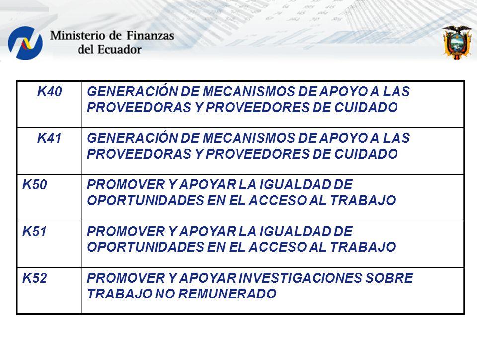 K40GENERACIÓN DE MECANISMOS DE APOYO A LAS PROVEEDORAS Y PROVEEDORES DE CUIDADO. K41. K50.