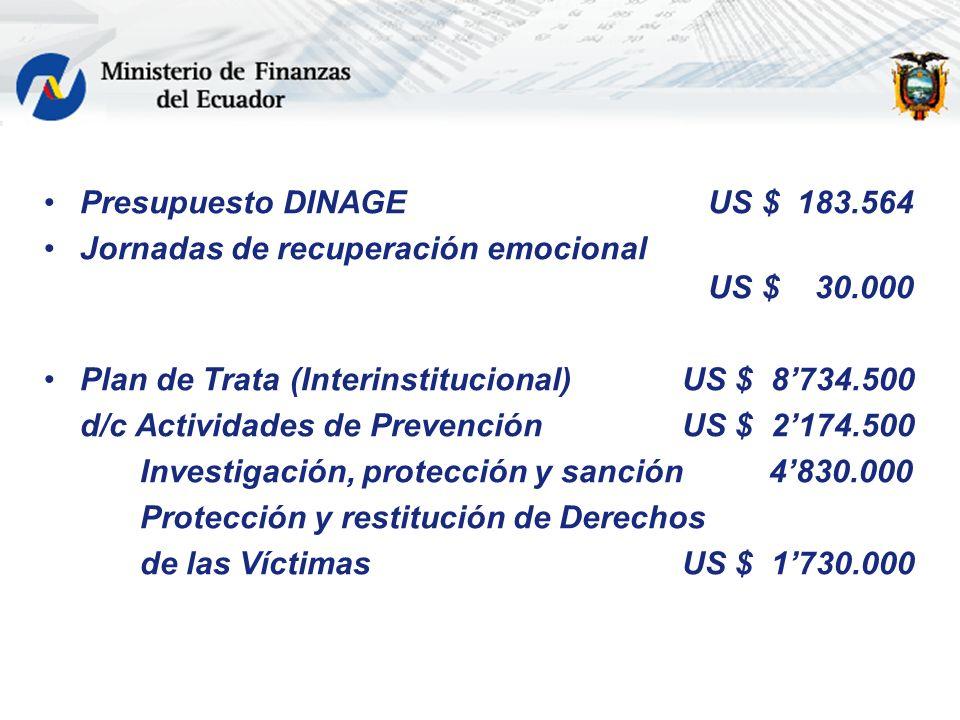 Presupuesto DINAGE US $ 183.564
