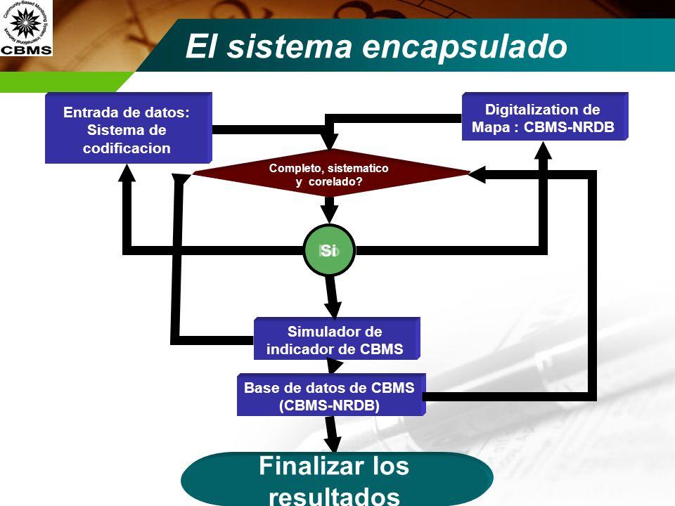 El sistema encapsulado