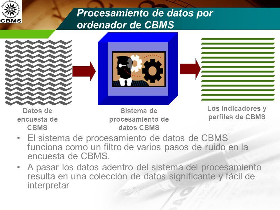 Procesamiento de datos por ordenador de CBMS