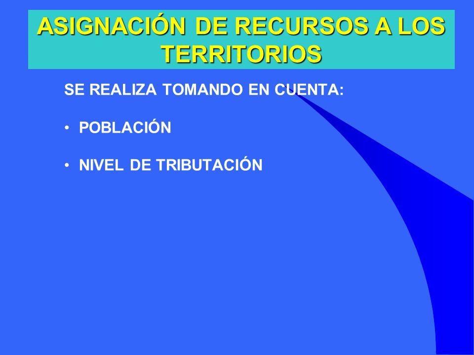 ASIGNACIÓN DE RECURSOS A LOS TERRITORIOS