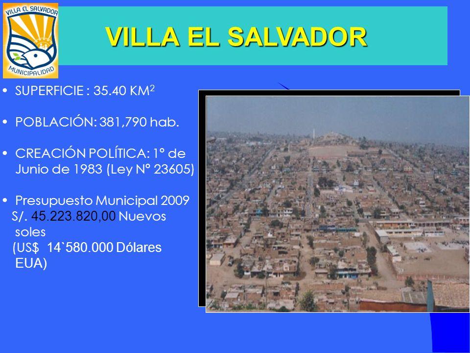 VILLA EL SALVADOR SUPERFICIE : 35.40 KM2 POBLACIÓN: 381,790 hab.