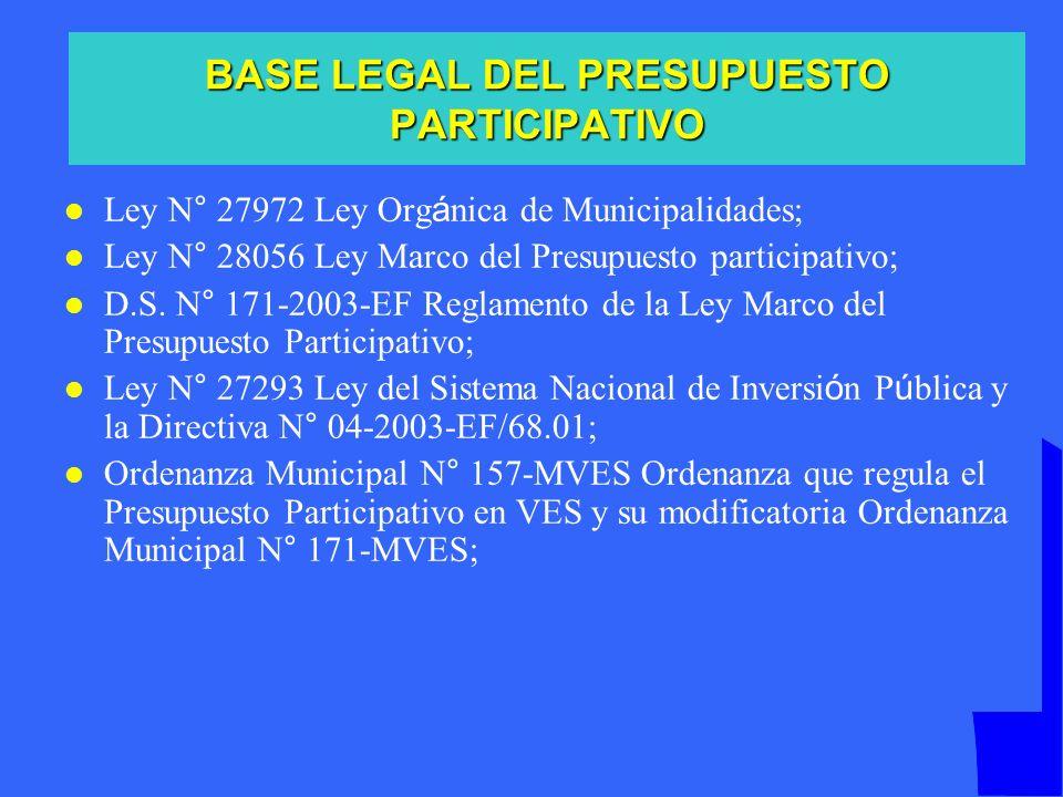 BASE LEGAL DEL PRESUPUESTO PARTICIPATIVO