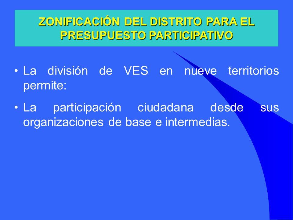 ZONIFICACIÓN DEL DISTRITO PARA EL PRESUPUESTO PARTICIPATIVO