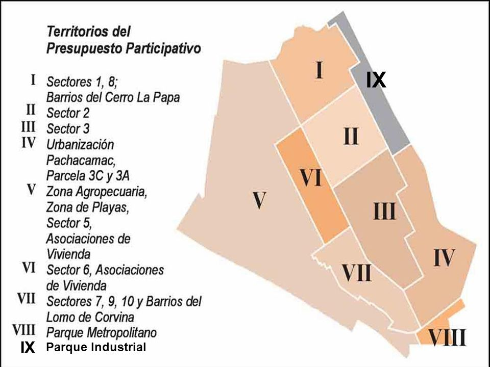 IX IX Parque Industrial