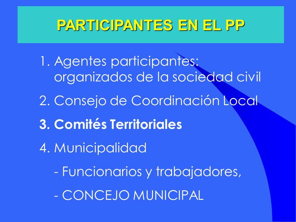 PARTICIPANTES EN EL PP Agentes participantes: organizados de la sociedad civil. Consejo de Coordinación Local.