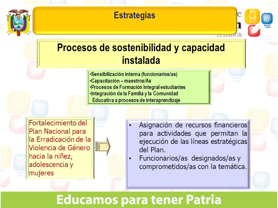 Procesos de sostenibilidad y capacidad instalada