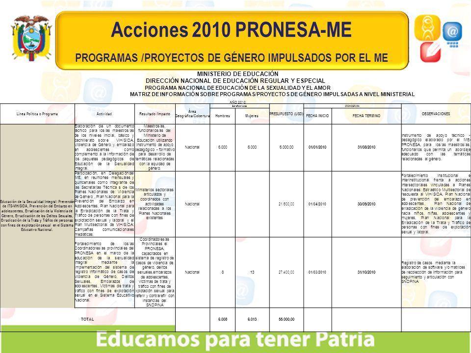 Acciones 2010 PRONESA-ME PROGRAMAS /PROYECTOS DE GÉNERO IMPULSADOS POR EL ME. MINISTERIO DE EDUCACIÓN.
