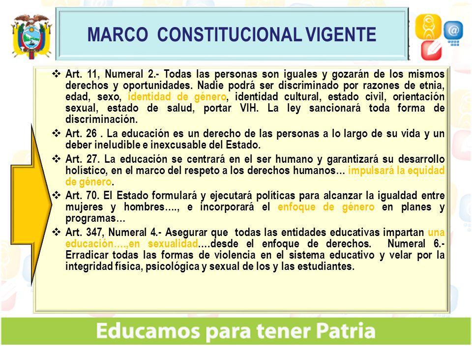 MARCO CONSTITUCIONAL VIGENTE