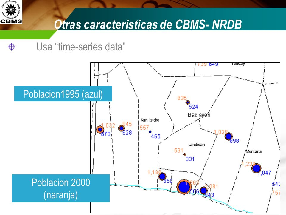 Otras caracteristicas de CBMS- NRDB