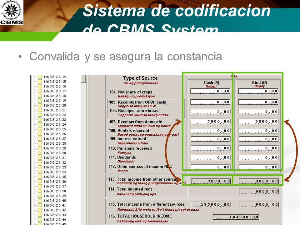Sistema de codificacion de CBMS System