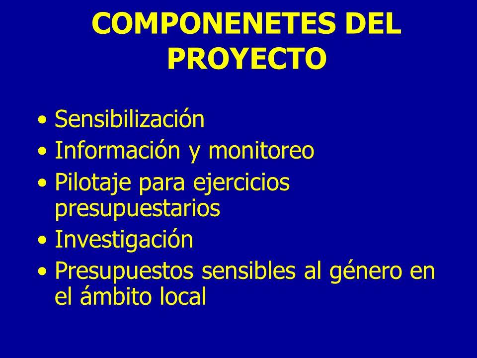 COMPONENETES DEL PROYECTO