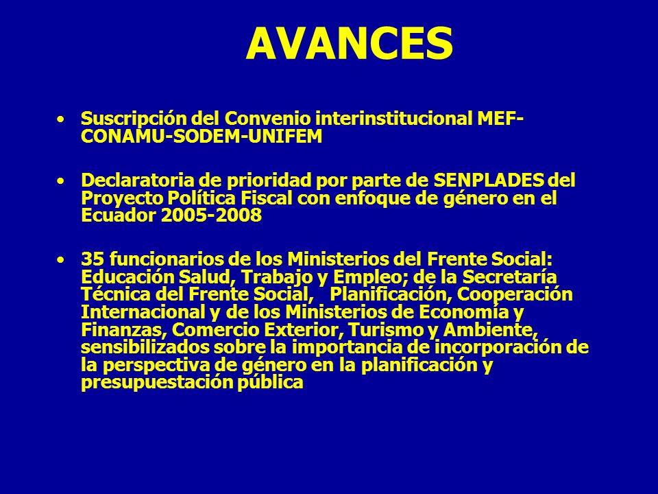 AVANCES Suscripción del Convenio interinstitucional MEF-CONAMU-SODEM-UNIFEM.
