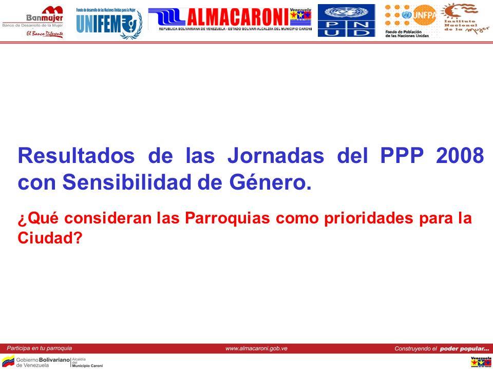 Resultados de las Jornadas del PPP 2008 con Sensibilidad de Género.